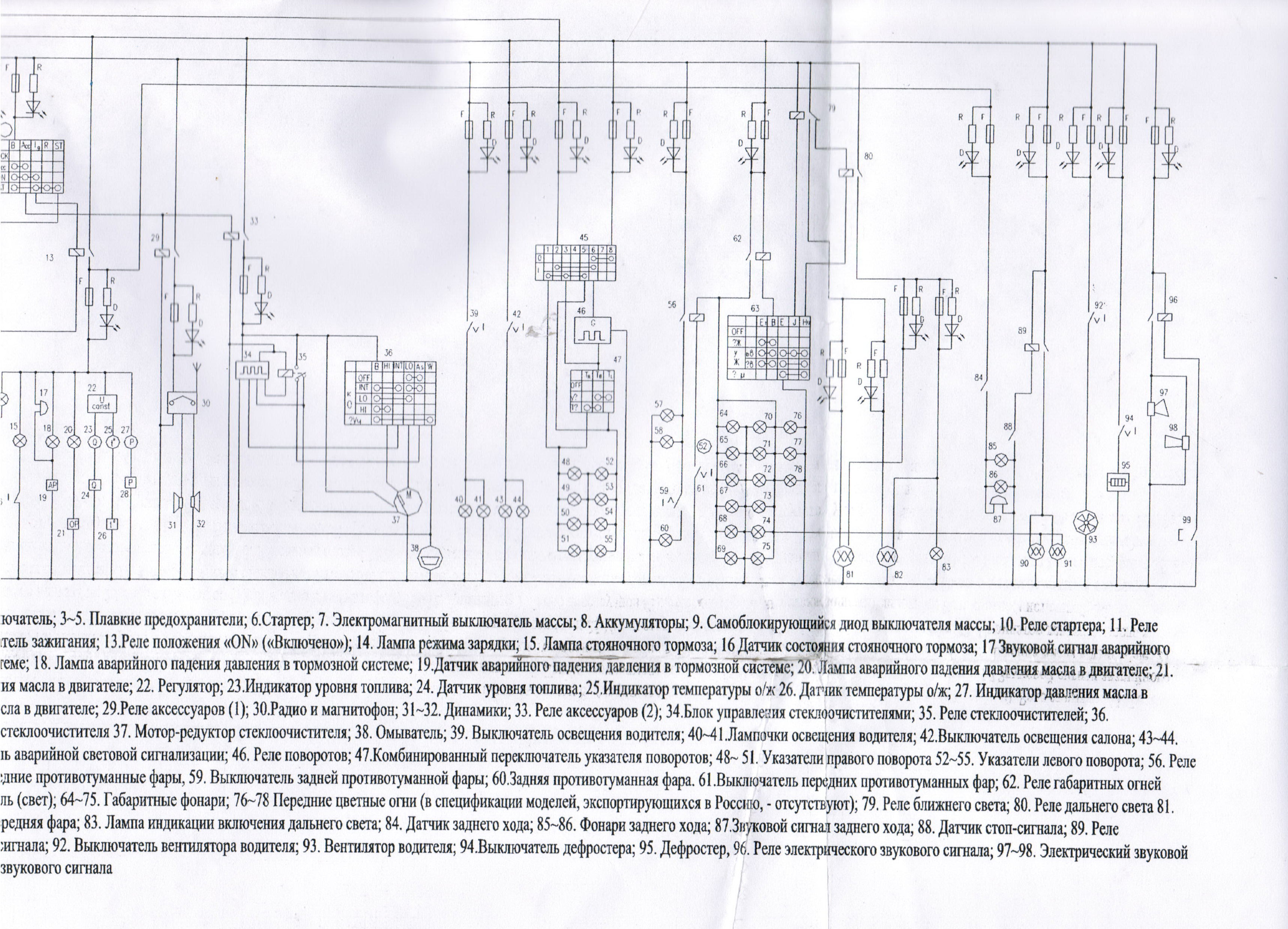 Mci Bus Wiring Schematic List Of Circuit Diagram 2002 Bluebird Yutong Service Manuals Pdf Coach Rh Jimdofree Com